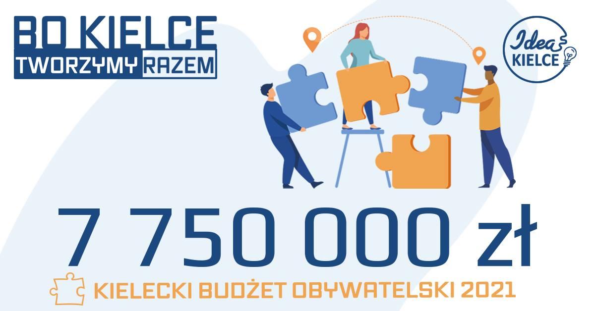 Wyniki głosowania w Kieleckim Budżecie Obywatelskim na 2021 rok